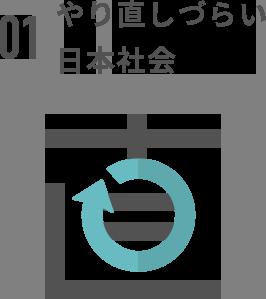 やり直しづらい日本社会 | 社会課題カテゴリ | 社会課題解決中マップ
